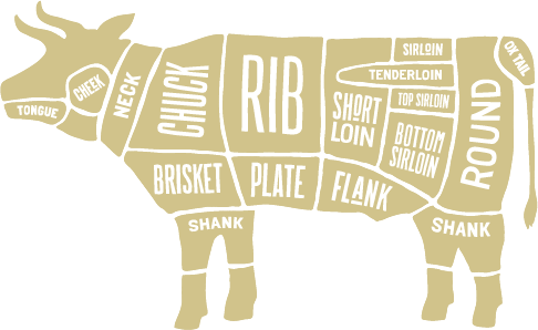 cut illustration of cattle meat